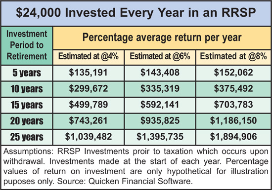 24000-invested